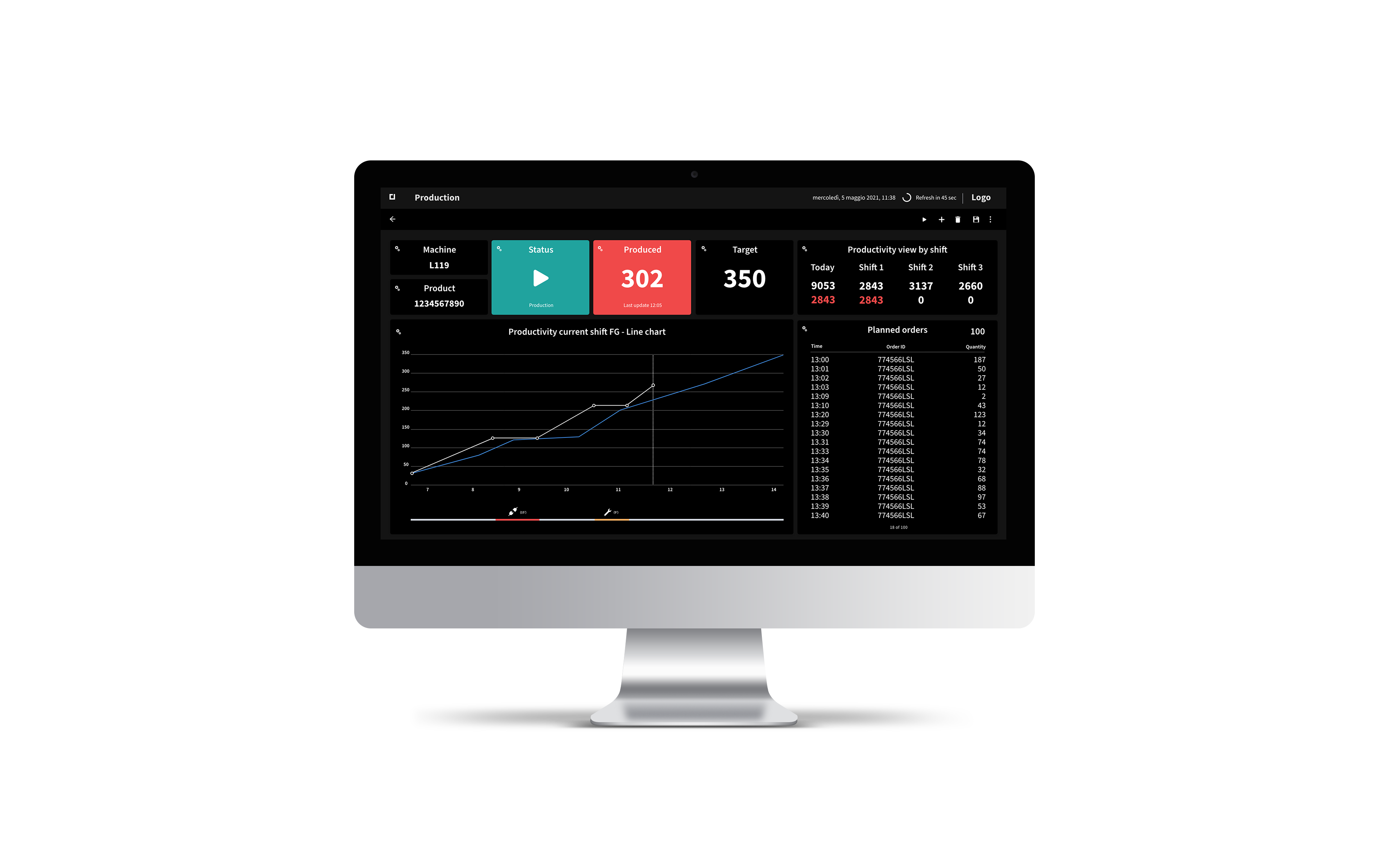 Visual board with Production monitoring